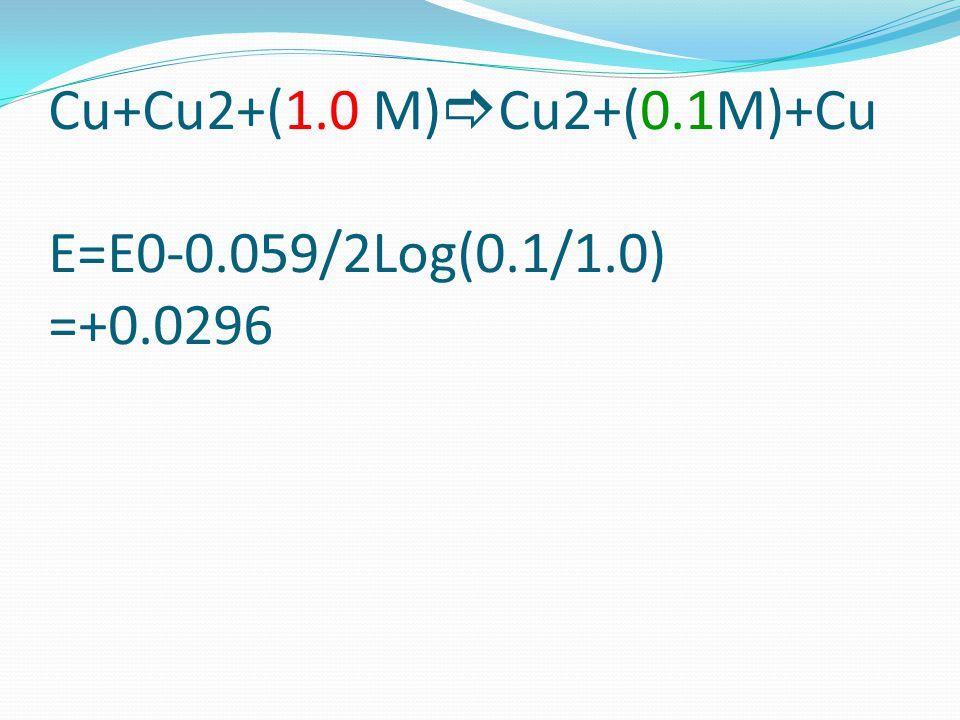 Cu+Cu2+(1.0 M)  Cu2+(0.1M)+Cu E=E0-0.059/2Log(0.1/1.0) =+0.0296