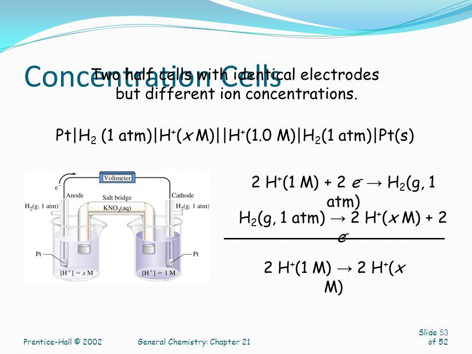 Concentration Cells Prentice-Hall © 2002General Chemistry: Chapter 21 Slide 53 of 52 Two half cells with identical electrodes but different ion concen