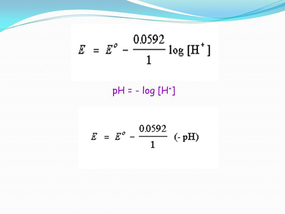 pH = - log [H + ]