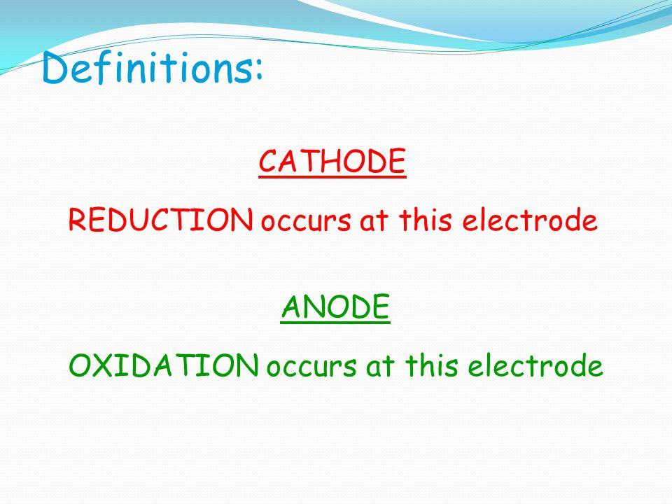 Cathodic Protection galvanized steel (Fe)