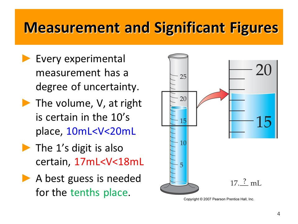 Measurement and Significant Figures Measurement and Significant Figures ► ► Every experimental measurement has a degree of uncertainty.