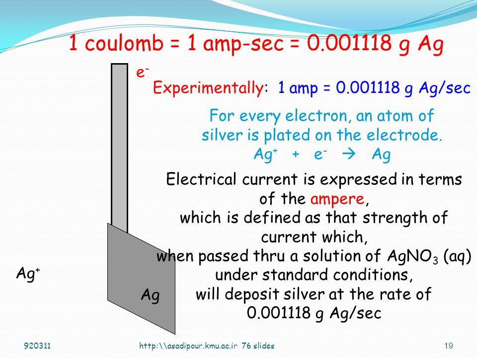 18 Faraday's Law The mass deposited or eroded from an electrode depends on the quantity of electricity. Quantity of electricity = coulomb (Q) Q = It c