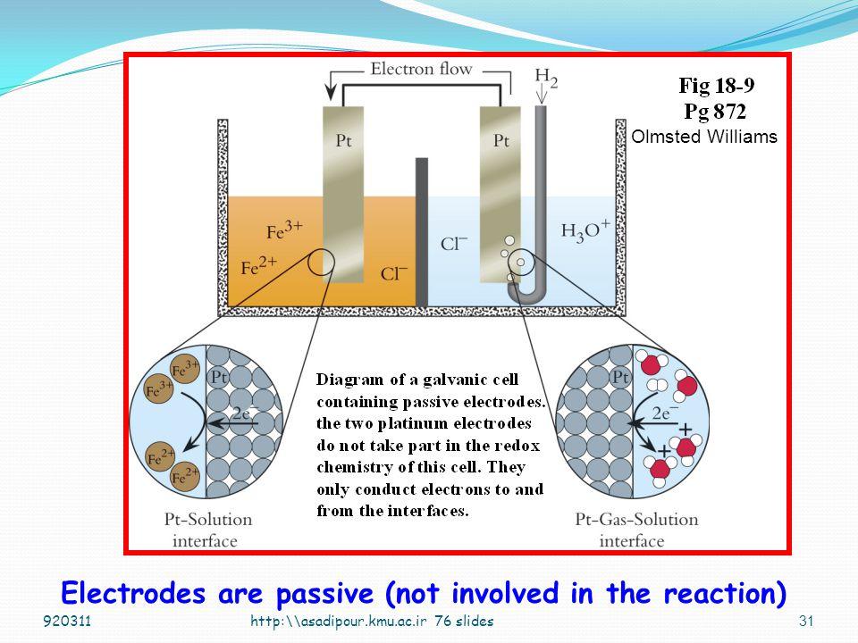 30 +- battery e-e- e-e- NaCl (l) (-)(-)(+)(+) Cathode - Anode + Electrolytic cells sign of the electrodes.