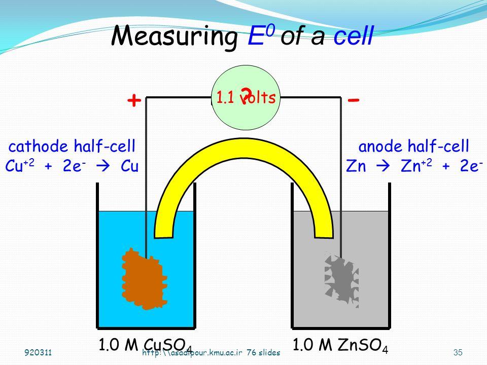 34 Measuring E 0 red Cu 2+ & Zn 2+ Slide 34 of 52 cathode anode http:\\asadipour.kmu.ac.ir 76 slides920311 Cu +2 + 2e -  Cu E=E 0 red Zn  Zn +2 + 2e - E=E 0 ox -E=E 0 red