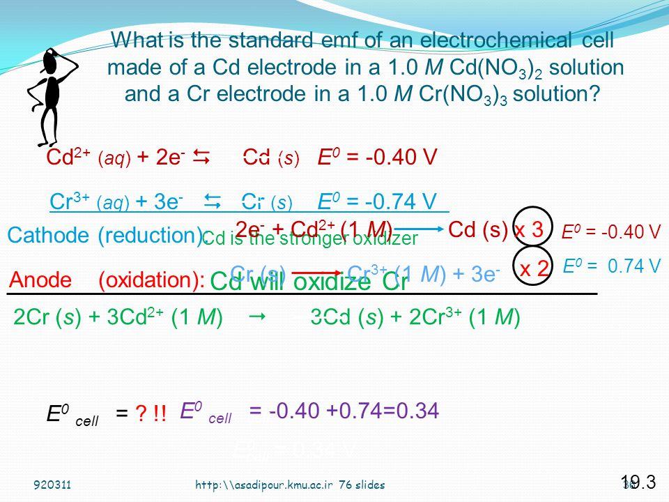 35 Cu 1.0 M CuSO 4 Zn 1.0 M ZnSO 4 cathode half-cell Cu +2 + 2e -  Cu anode half-cell Zn  Zn +2 + 2e - - + Measuring E 0 of a cell 1.1 volts http:\\asadipour.kmu.ac.ir 76 slides920311 ?