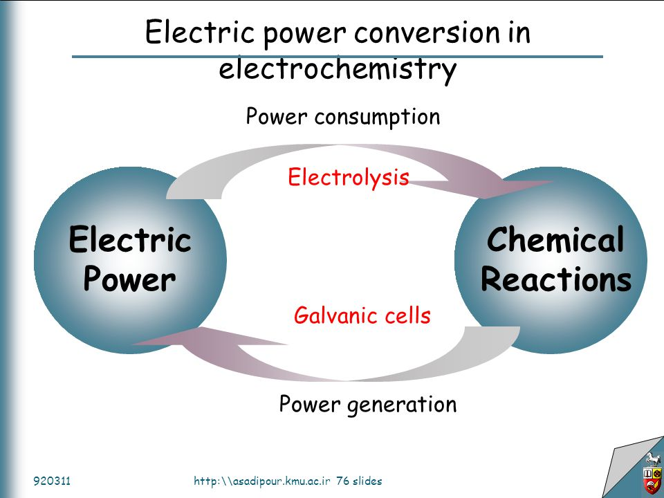3 3 Electrochemistry All of Chemical reactins are related to ELECTRONS Redox reactions http:\\asadipour.kmu.ac.ir 76 slides920311