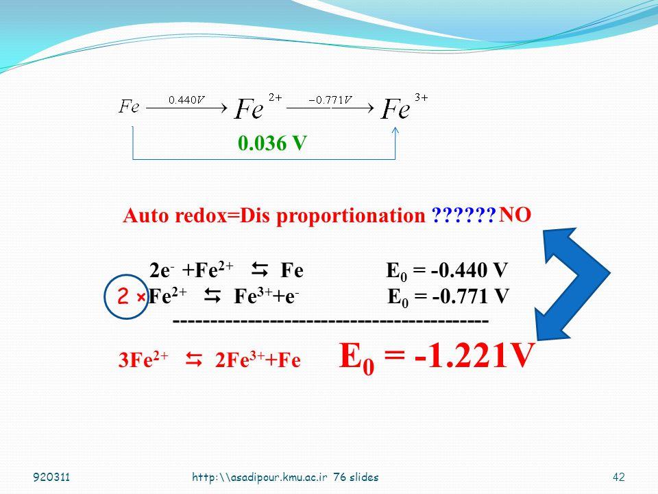 41 - 0.337 V http:\\asadipour.kmu.ac.ir 76 slides e - +Cu +  Cu E 0 = 0.521 V Cu +  Cu 2+ +e - E 0 = -0.153 V ------------------------------------------- 2Cu +  Cu 2+ +Cu E 0 = 0.368V 2Cu +  Cu 2+ +Cu Auto redox=Dis proportionation 920311