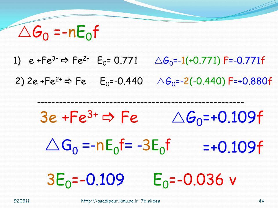 43http:\\asadipour.kmu.ac.ir 76 slides -0.036 V 920311 ------------------------------------------------------- 3e +Fe 3+  Fe E0=+0.331 .