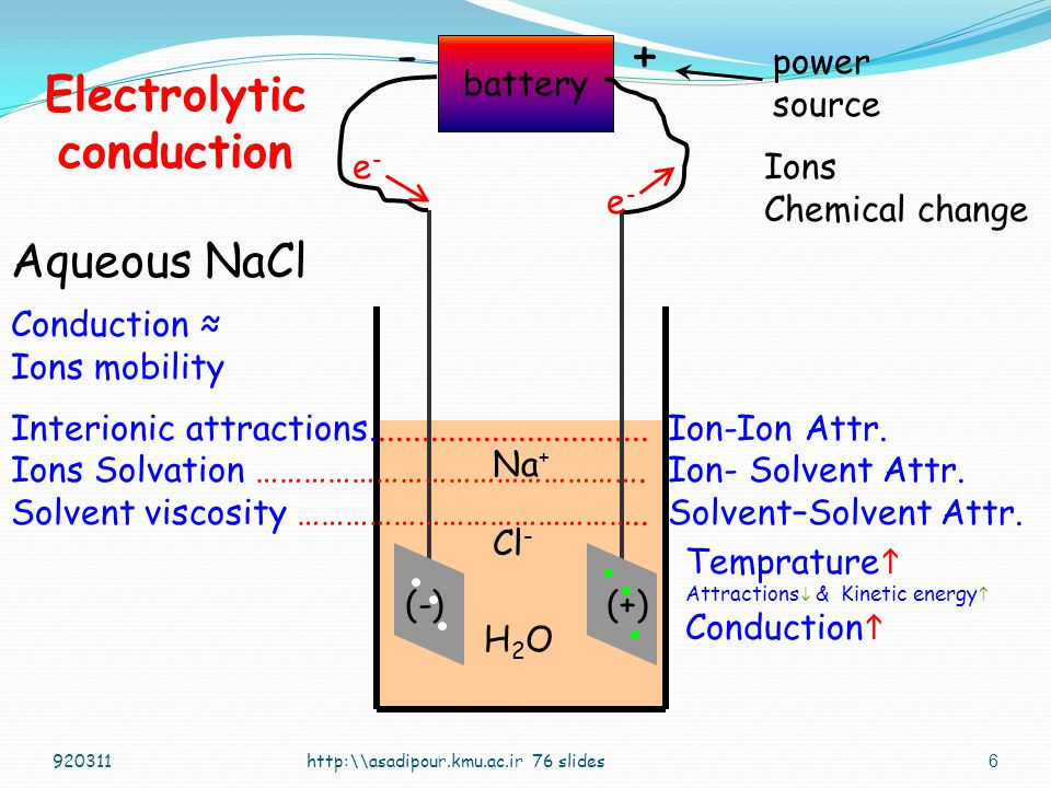 5 5 Electrochemistry Conduction 1)Metalic 2)Electrolytic Temprature  Motion of ions  Resistance  -------------------------------- ----- http:\\asad