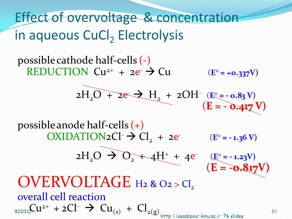60 Effect of overvoltage & concentration in aqueous NaCl Electrolysis possible cathode half-cells (-) E° = - 2.71 V) REDUCTION Na + + e -  Na (E° = -