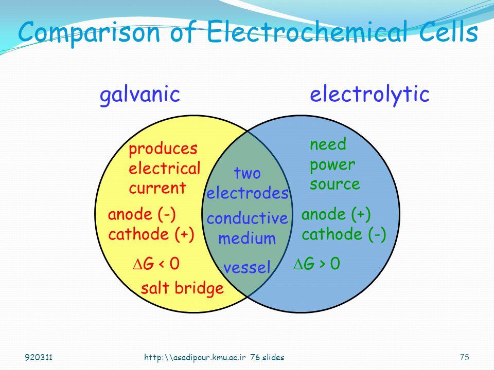 74 Corrrosion Protection (cathode) (electrolyte) (anode) http:\\asadipour.kmu.ac.ir 76 slides Fe →Fe 2+ +2e E 0 =0.440 V Mg →Mg 2+ +2e E 0 =2.363 V Steel pipe don't rust 920311 Fe →Fe 2+ +2e E 0 =0.440 V E 0 =0.401 V