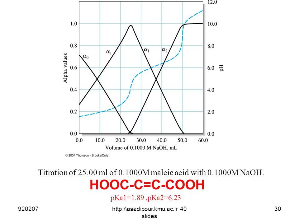 Titration of 25.00 ml of 0.1000M maleic acid with 0.1000M NaOH. 92020730http:\\asadipour.kmu.ac.ir 40 slides HOOC-C=C-COOH pKa1=1.89,pKa2=6.23