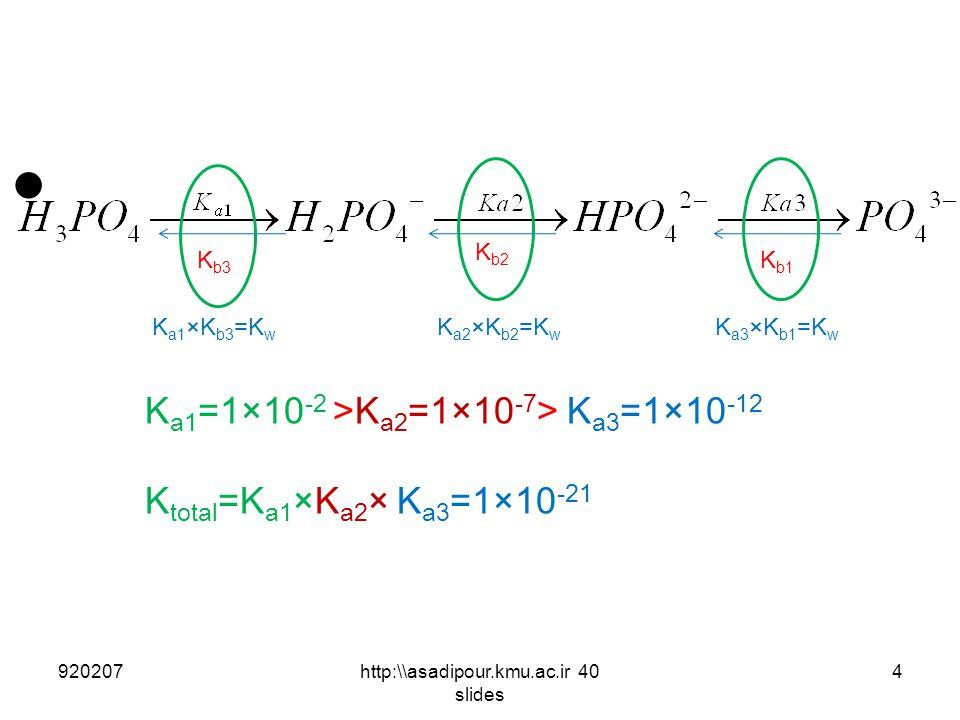 9202074http:\\asadipour.kmu.ac.ir 40 slides K b3 K b2 K b1 K a1 ×K b3 =K w K a2 ×K b2 =K w K a3 ×K b1 =K w K a1 =1×10 -2 >K a2 =1×10 -7 > K a3 =1×10 -