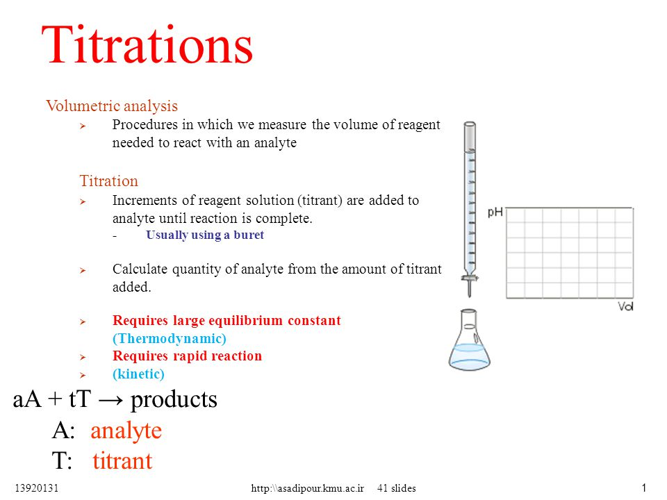 Example: A 25.00 mL solution containing Br – and Cl – was titrated with 0.03333 M AgNO 3.