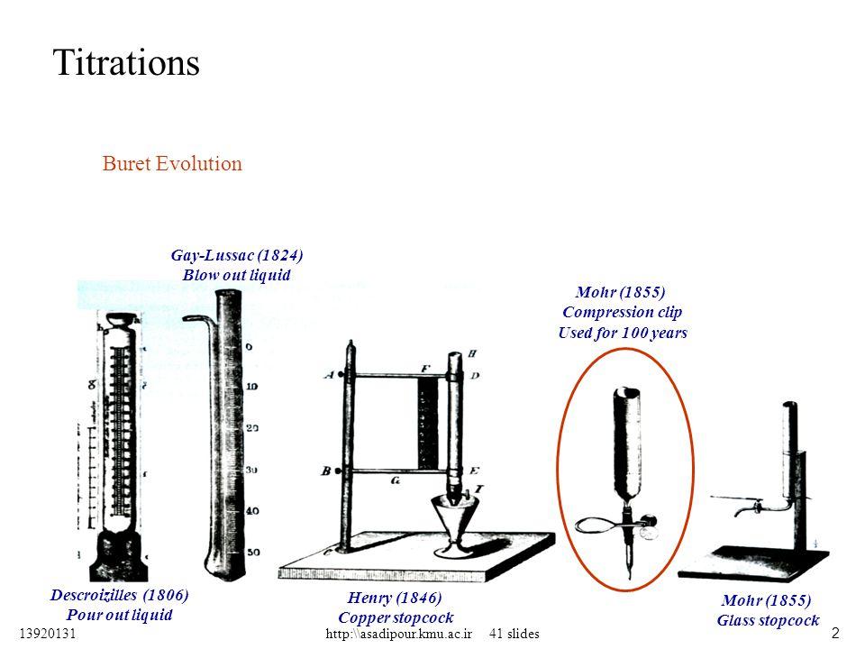 Titrations Buret Evolution Descroizilles (1806) Pour out liquid Gay-Lussac (1824) Blow out liquid Henry (1846) Copper stopcock Mohr (1855) Compression