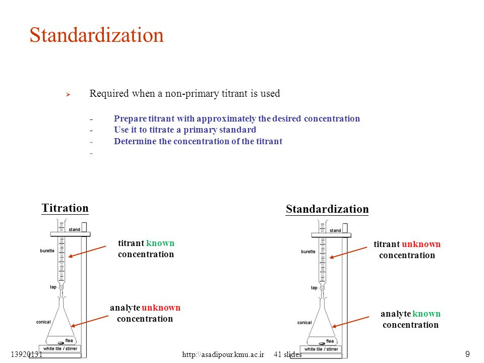 Standardization  Required when a non-primary titrant is used -Prepare titrant with approximately the desired concentration -Use it to titrate a prima
