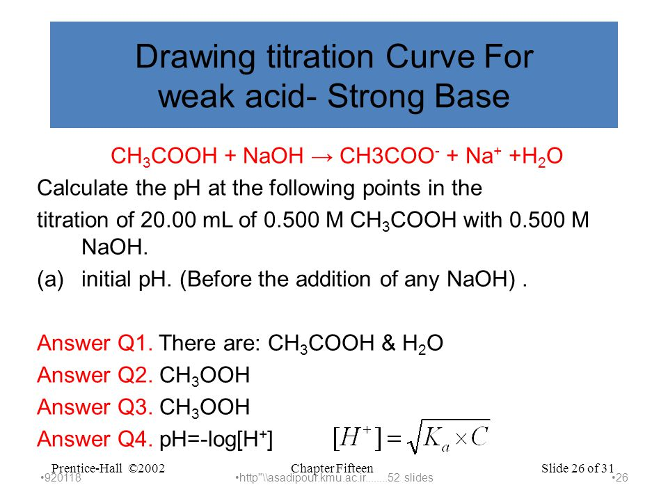 Chapter FifteenPrentice-Hall ©2002Slide 26 of 31 Drawing titration Curve For weak acid- Strong Base CH 3 COOH + NaOH → CH3COO - + Na + +H 2 O Calculate the pH at the following points in the titration of 20.00 mL of 0.500 M CH 3 COOH with 0.500 M NaOH.