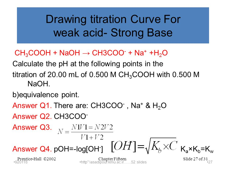 Chapter FifteenPrentice-Hall ©2002Slide 27 of 31 Drawing titration Curve For weak acid- Strong Base CH 3 COOH + NaOH → CH3COO - + Na + +H 2 O Calculate the pH at the following points in the titration of 20.00 mL of 0.500 M CH 3 COOH with 0.500 M NaOH.