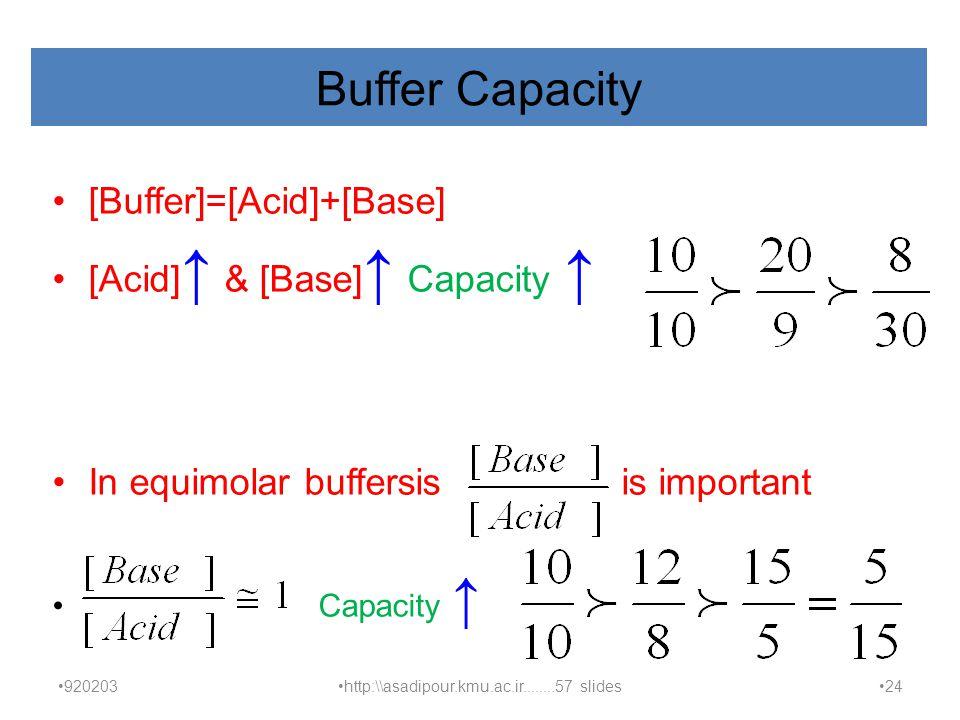 Buffer Capacity [Buffer]=[Acid]+[Base] [Acid] ↑ & [Base] ↑ Capacity ↑ In equimolar buffersis is important Capacity ↑ 920203 http:\\asadipour.kmu.ac.ir........57 slides 24