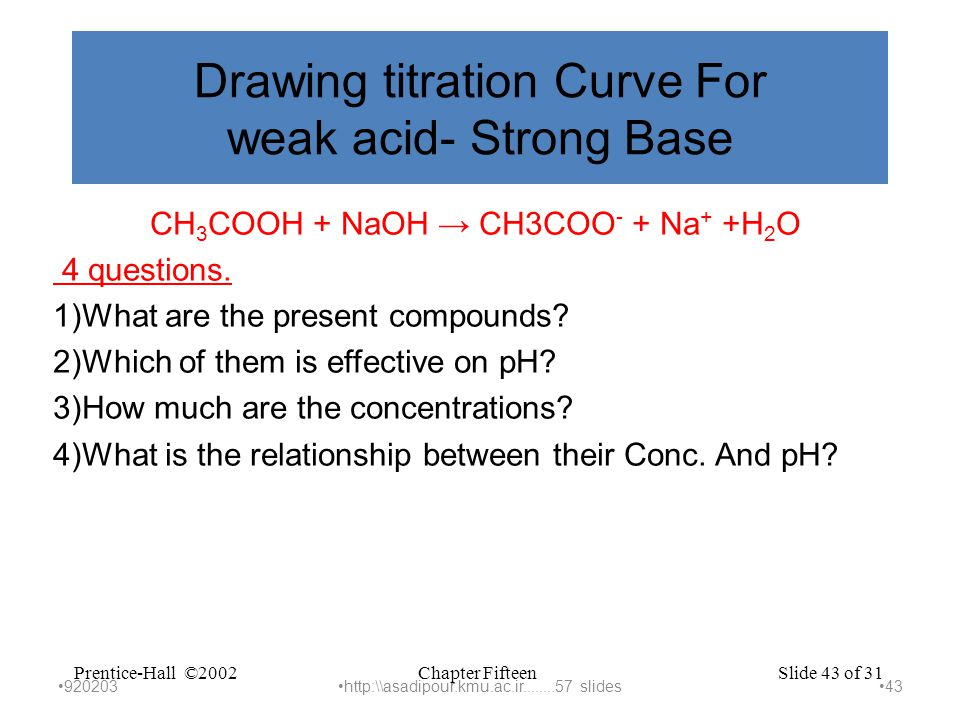 Chapter FifteenPrentice-Hall ©2002Slide 43 of 31 Drawing titration Curve For weak acid- Strong Base CH 3 COOH + NaOH → CH3COO - + Na + +H 2 O 4 questions.