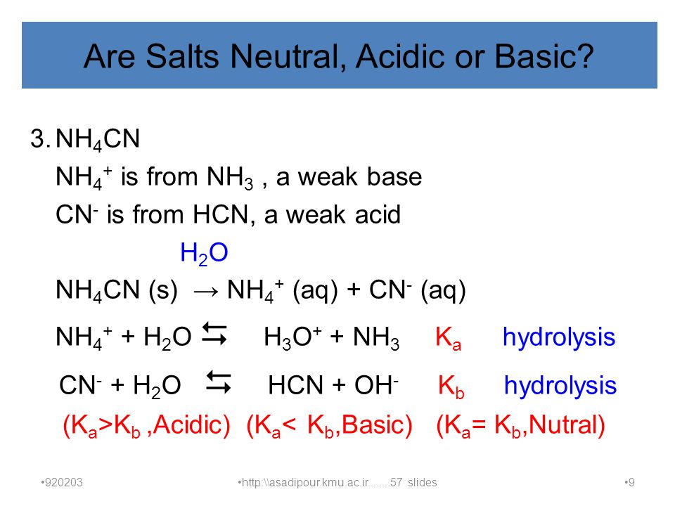 Ions As Acids And Bases Certain and anion ions can cause an aqueous solution to become acidic or basic due to hydrolysis.