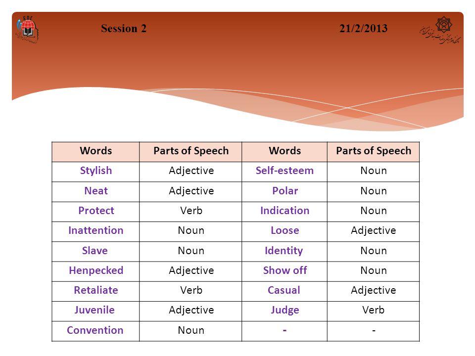 Parts of SpeechWordsParts of SpeechWords NounSelf-esteemAdjectiveStylish NounPolarAdjectiveNeat NounIndicationVerbProtect AdjectiveLooseNounInattention NounIdentityNounSlave NounShow offAdjectiveHenpecked AdjectiveCasualVerbRetaliate VerbJudgeAdjectiveJuvenile --NounConvention Session 221/2/2013
