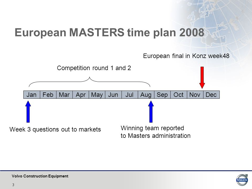Volvo Construction Equipment 3 European MASTERS time plan 2008 JanFebMarAprMayJunJulAugSepOctNovDec Week 3 questions out to markets Competition round 1 and 2 Winning team reported to Masters administration European final in Konz week48