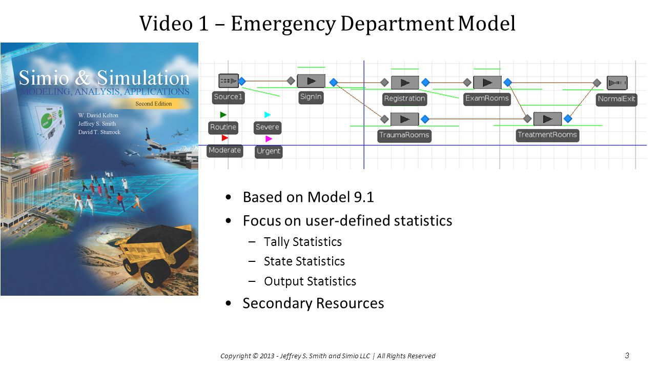 Video 1 – Emergency Department Model Based on Model 9.1 Focus on user-defined statistics – Tally Statistics – State Statistics – Output Statistics Sec