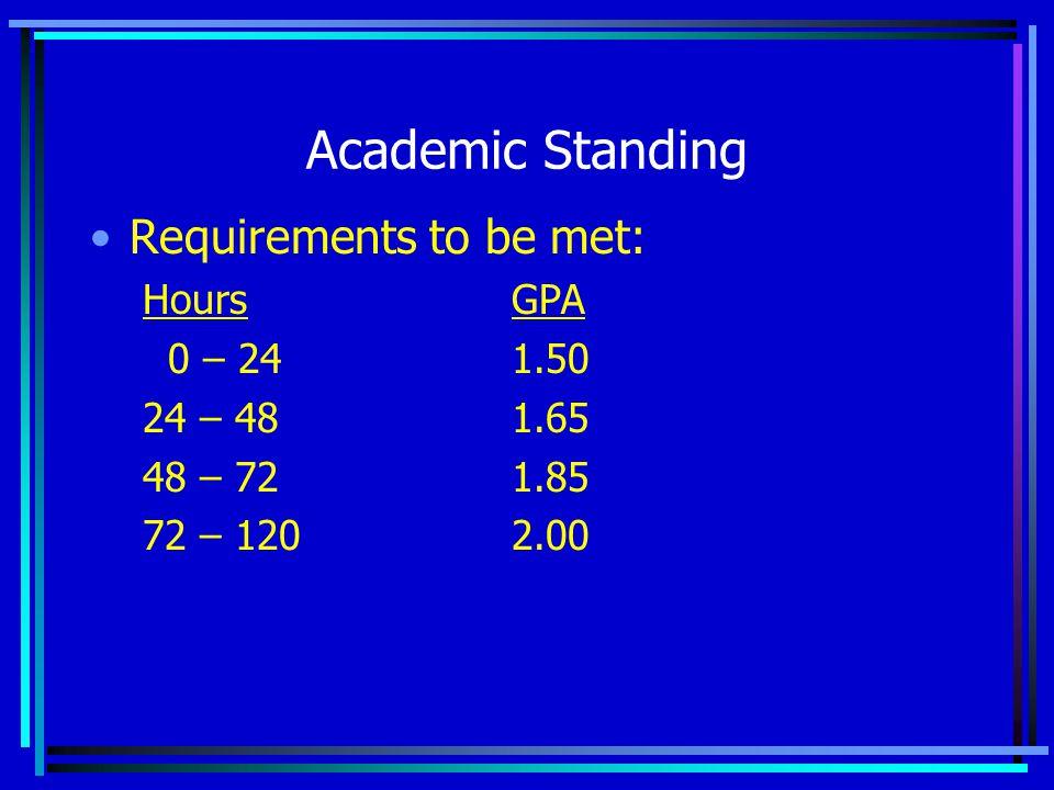 Academic Standing Requirements to be met: HoursGPA 0 – 241.50 24 – 481.65 48 – 721.85 72 – 1202.00