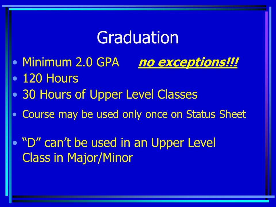 Graduation Minimum 2.0 GPA no exceptions!!.