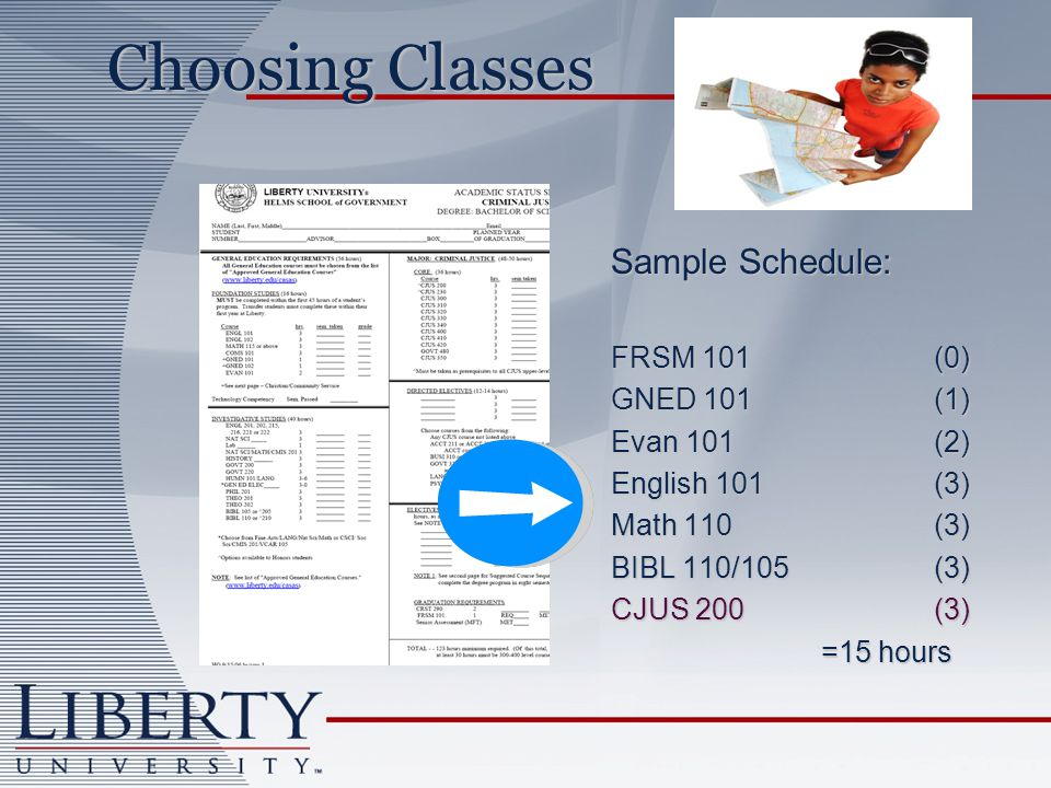Choosing Classes Sample Schedule: FRSM 101 (0) GNED 101 (1) Evan 101 (2) English 101 (3) Math 110 (3) BIBL 110/105 (3) CJUS 200 (3) =15 hours