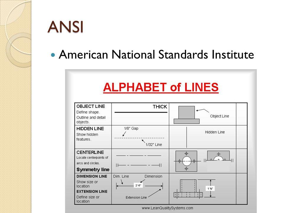 ISO International Standards Organization
