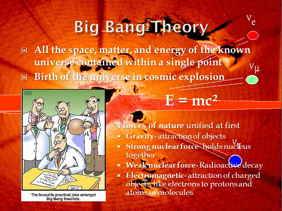  All the space, matter, and energy of the known universe contained within a single point  Birth of the universe in cosmic explosion E = mc²  4 forces of nature unified at first  Gravity - attraction of objects  Strong nuclear force - holds nucleus together  Weak nuclear force - Radioactive decay  Electromagnetic - attraction of charged objects, like electrons to protons and atoms in molecules