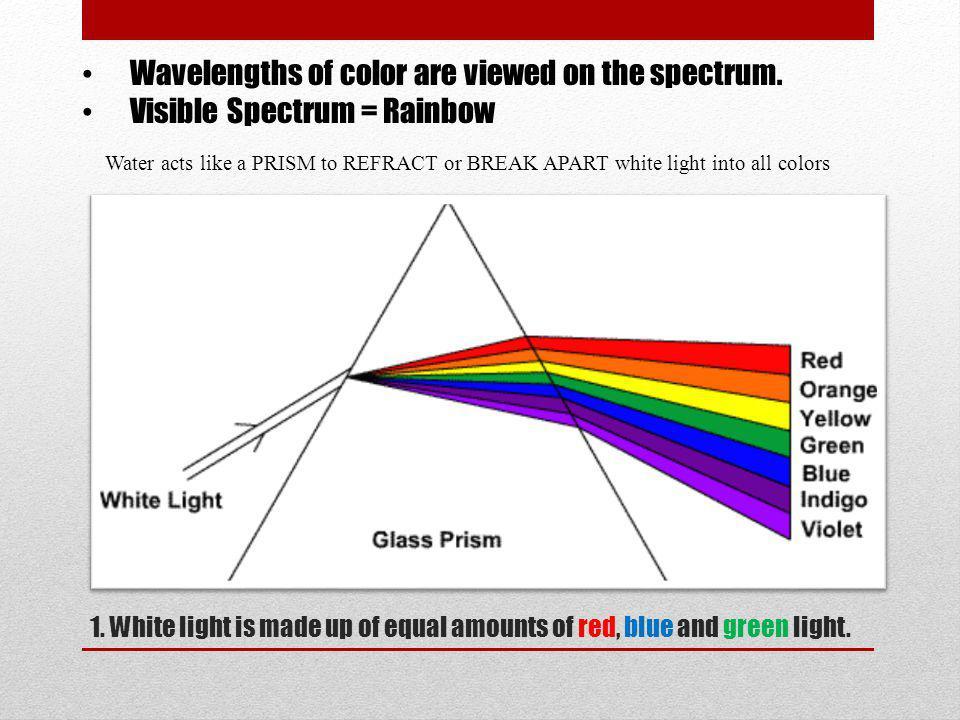 4.Silver, when struck by light, turns black.