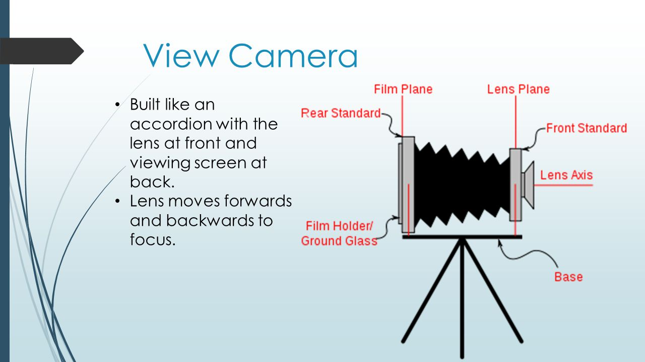 View Camera Built like an accordion with the lens at front and viewing screen at back.