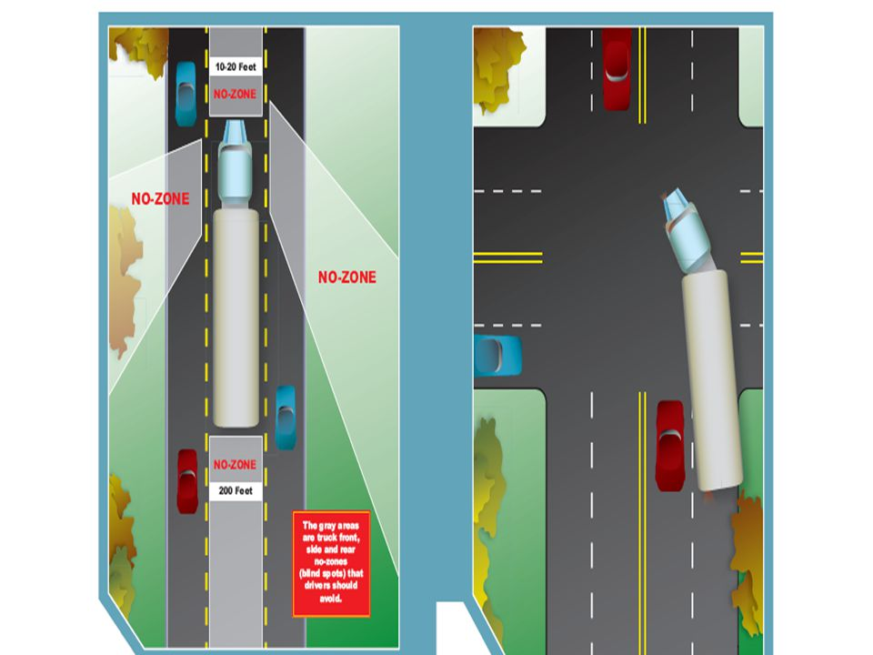 Driver Safety- Safety should be every motorist' goal