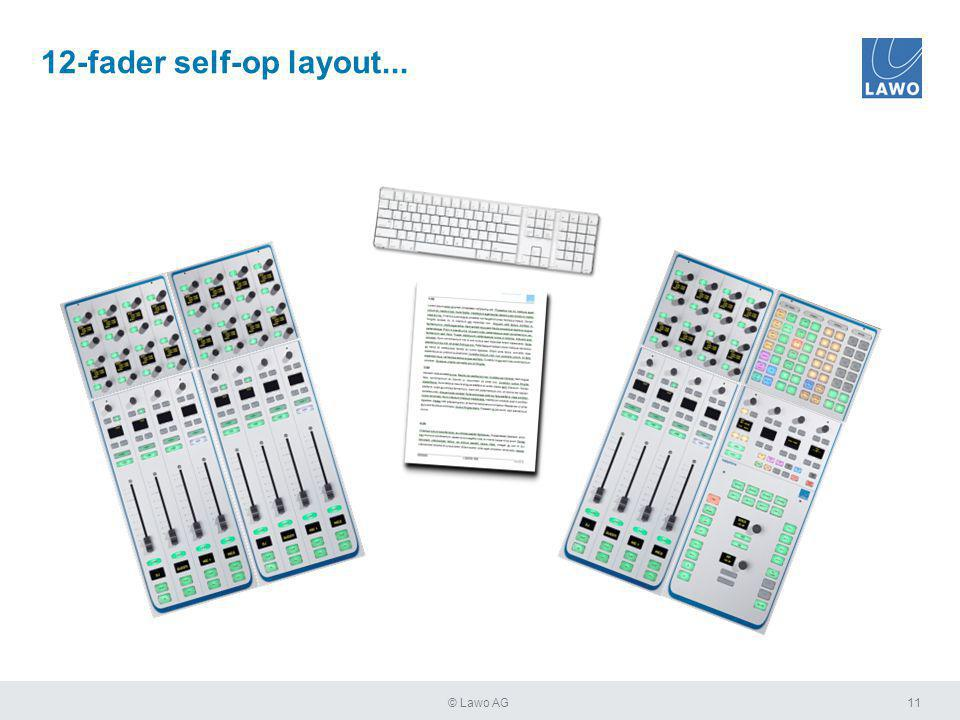 11© Lawo AG 12-fader self-op layout...