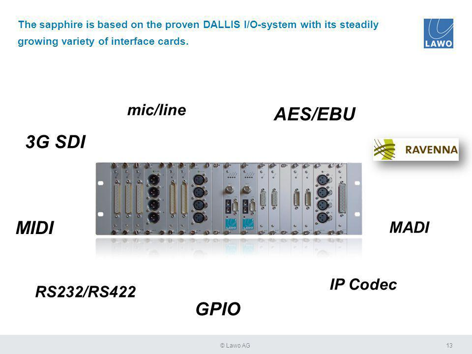 13© Lawo AG mic/line AES/EBU 3G SDI RS232/RS422 GPIO IP Codec MADI MIDI The sapphire is based on the proven DALLIS I/O-system with its steadily growing variety of interface cards.