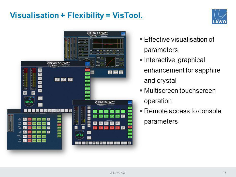 15© Lawo AG Visualisation + Flexibility = VisTool.  Effective visualisation of parameters  Interactive, graphical enhancement for sapphire and cryst