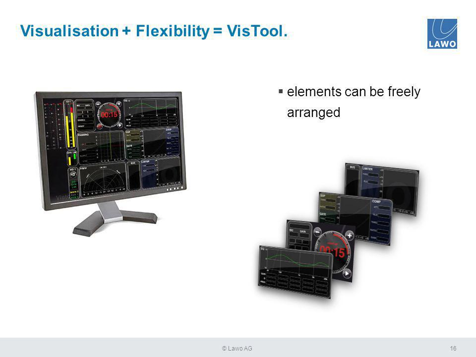 16© Lawo AG Visualisation + Flexibility = VisTool.  elements can be freely arranged