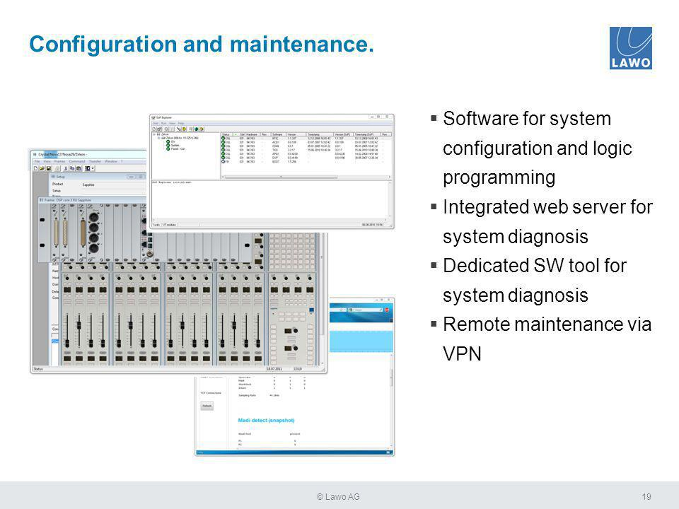 19© Lawo AG Configuration and maintenance.  Software for system configuration and logic programming  Integrated web server for system diagnosis  De