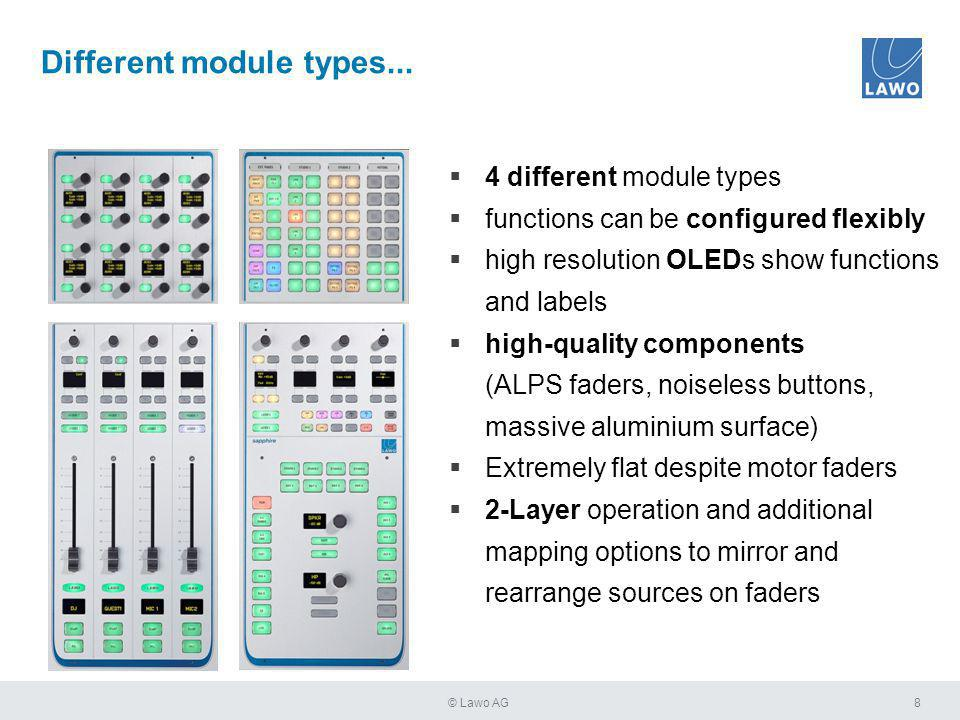 8© Lawo AG Different module types...  4 different module types  functions can be configured flexibly  high resolution OLEDs show functions and labe
