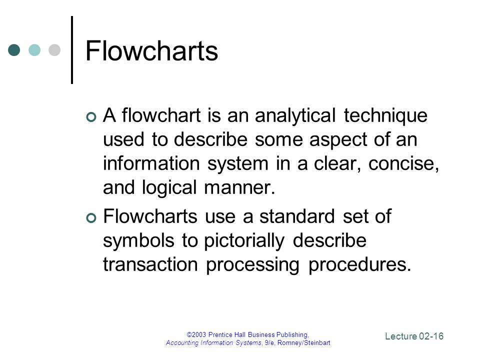 Lecture 02-16 ©2003 Prentice Hall Business Publishing, Accounting Information Systems, 9/e, Romney/Steinbart Flowcharts A flowchart is an analytical t