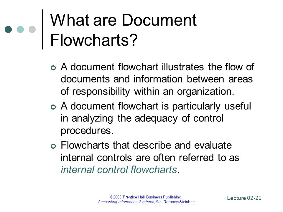 Lecture 02-22 ©2003 Prentice Hall Business Publishing, Accounting Information Systems, 9/e, Romney/Steinbart What are Document Flowcharts? A document