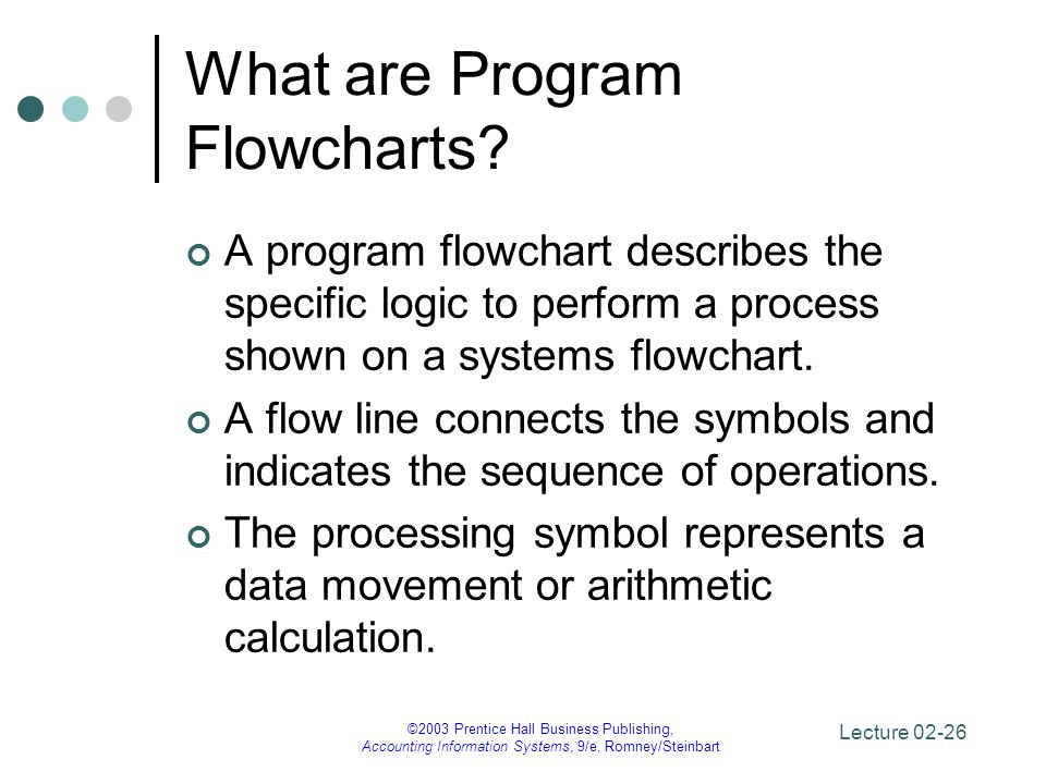 Lecture 02-26 ©2003 Prentice Hall Business Publishing, Accounting Information Systems, 9/e, Romney/Steinbart What are Program Flowcharts? A program fl