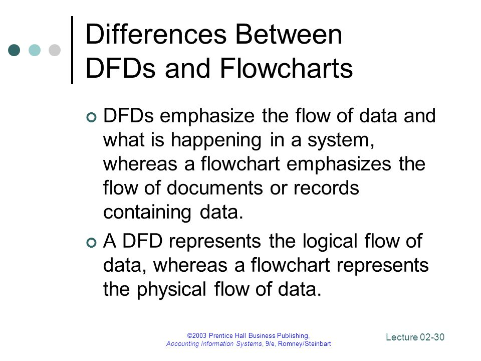 Lecture 02-30 ©2003 Prentice Hall Business Publishing, Accounting Information Systems, 9/e, Romney/Steinbart Differences Between DFDs and Flowcharts D