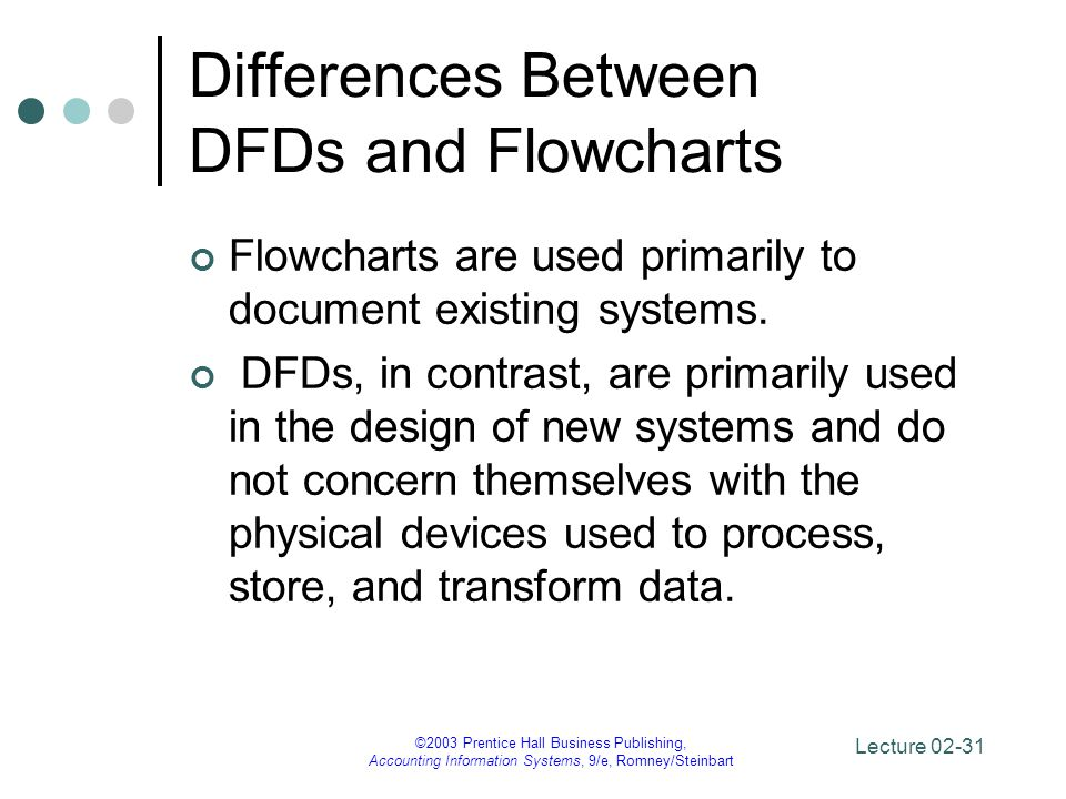Lecture 02-31 ©2003 Prentice Hall Business Publishing, Accounting Information Systems, 9/e, Romney/Steinbart Differences Between DFDs and Flowcharts F