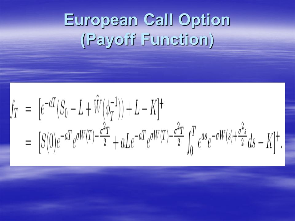 European Call Option (Payoff Function)