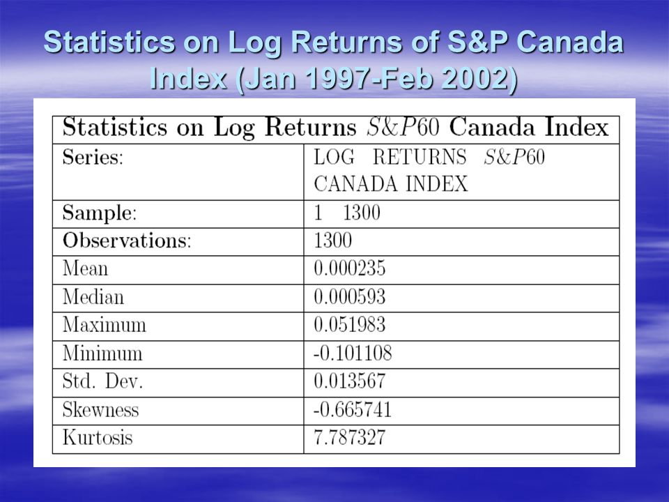 Statistics on Log Returns of S&P Canada Index (Jan 1997-Feb 2002)