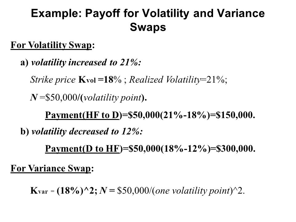 Example: Payoff for Volatility and Variance Swaps K var = (18%)^2; N = $50,000/(one volatility point)^2.
